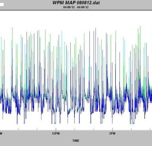 Data Logger 2