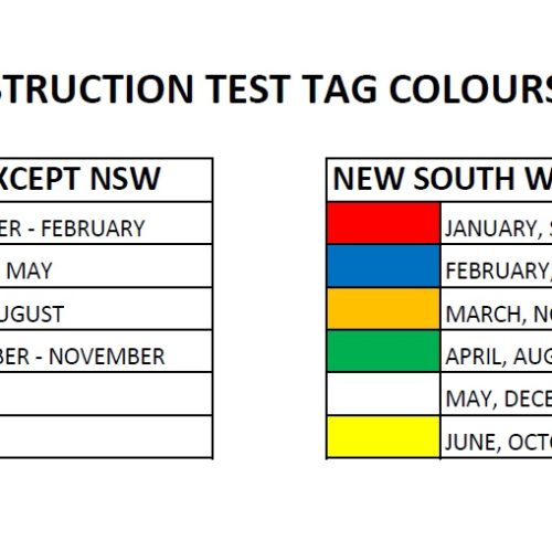 test tag colours